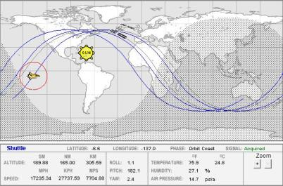 The Space Shuttle Orbit Tracking (page 2) - Pics about space