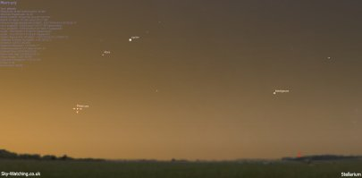 Those with a flat eastern horizon will see Jupiter, Mars and Mercury rise before sunrise (click to enlarge) - Credit Sky-Watching/Stellarium