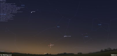 Visible low to the east before sunrise, Mercury is followed soon after by Saturn, shown above at 06:15 UTC (click to elarge) - Credit: Sky-Watching/Stellarium