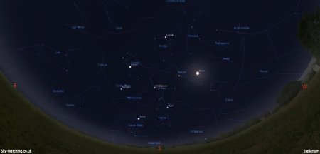 Shown at 00:00 UTC on 15th December, these images are a handy guide for the whole month. This is the view you'll get looking south (click to enlarge) - Credit: Sky-Watching/Stellarium