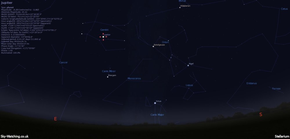 Jupiter is in the constellation Gemini for the whole month (click to enlarge) - Credit: Sky-Watching/Stellarium