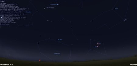 Saturn's position shown at 06:00 on 20th December. You can also see how much ISON has moved over the course of the month (click to enlarge) - Credit: Sky-Watching/Stellarium