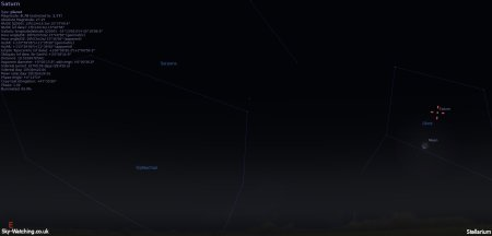 Saturn visits the waning crescent Moon on 29th December, shown above at 05:30 UTC (click to enlarge) - Credit: Sky-Watching/Stellarium