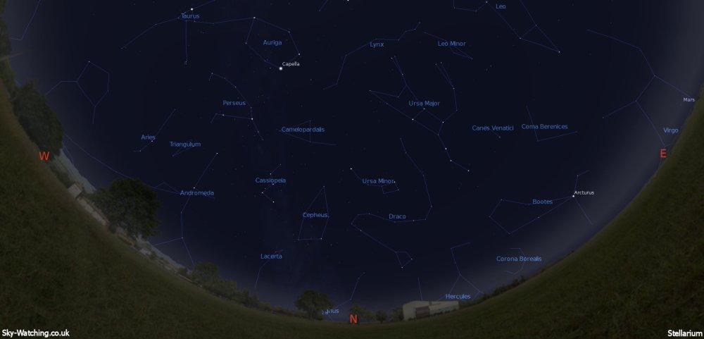 January Northern Sky Northern Hemisphere