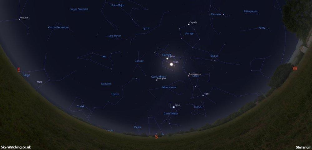 January Southern Sky Northern Hemisphere