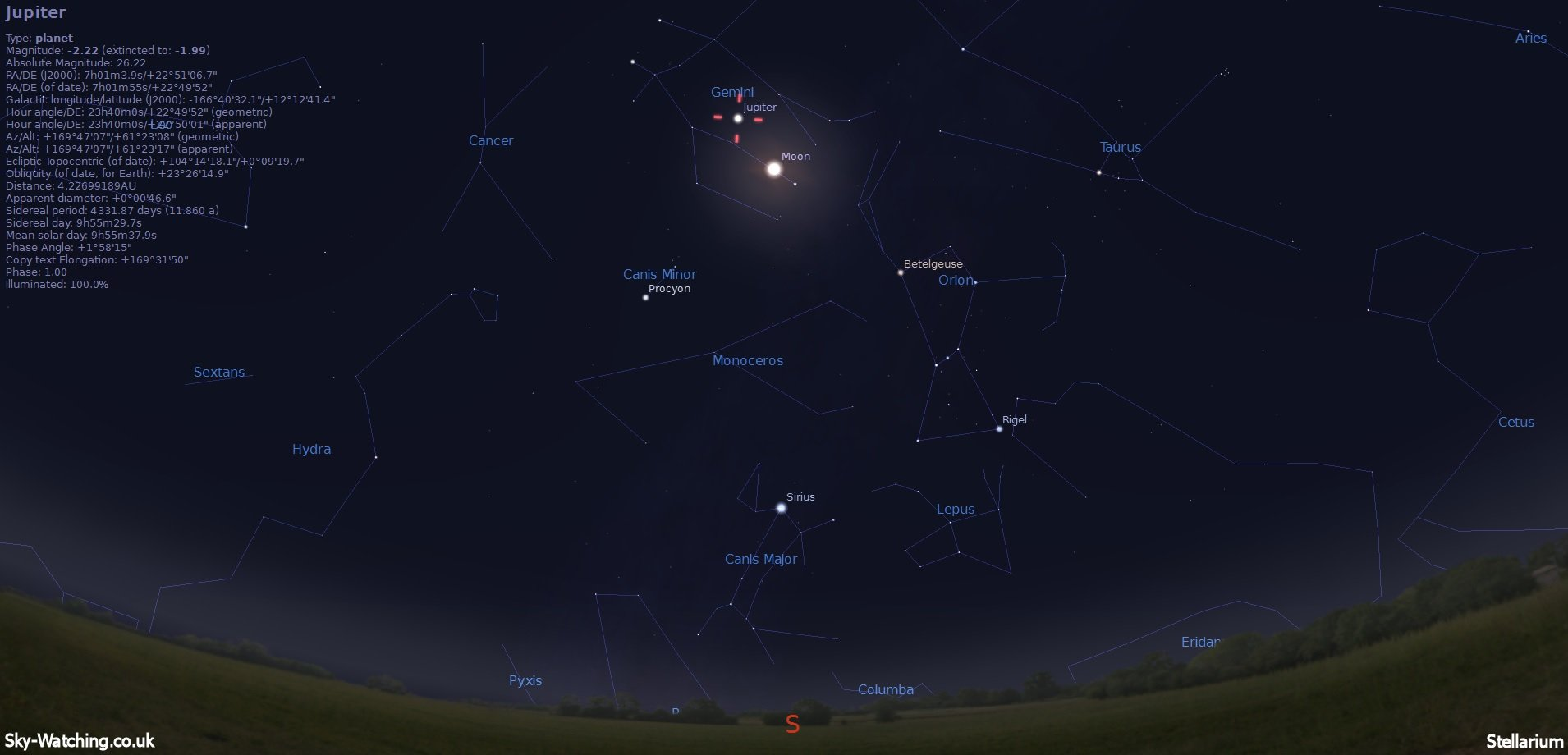Astronomy Events – January 2014 – Test-Website