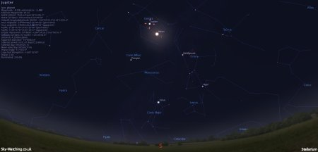 Jupiter and the near Full Moon pay each other a close visit in the night sky on 14th January (click to enlarge) - Credit: Sky-Watching/Stellarium