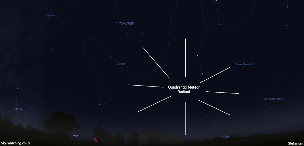 Shown low down to the NE at 23:00 UTC on 3rd January, the radiant is a good guide but you'll see meteors all over the sky! (Click to enlarge) - Credit: Sky-Watching/Stellarium