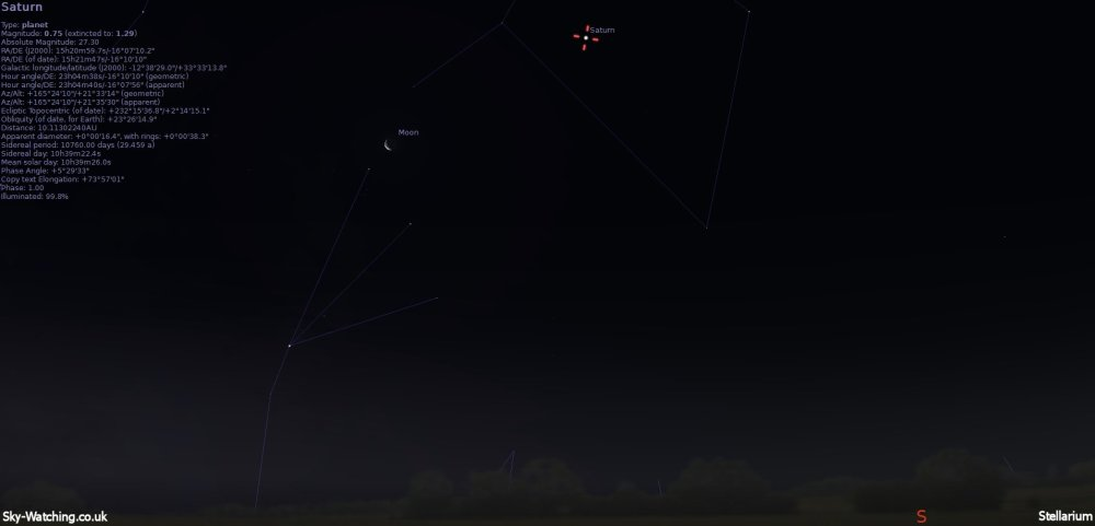 Shown at 23:00 UTC on 25th January, Saturn appears close to our Moon this evening (click to enlarge) - Credit: Sky-Watching/Stellarium