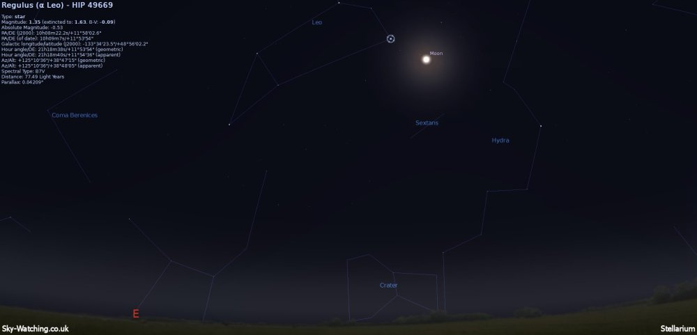 Waning gibbous Moon and Regulus are seen close by this evening, shown above at 23:00 UTC (click to enlarge) - Credit: Sky-Watching/Stellarium