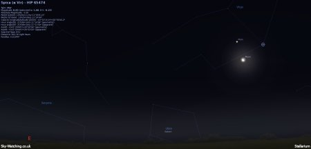 Rising around 22:30 UTC our guide image above shows its location in the sky at 01:00 UTC on 20th February (click to enlarge) - Credit: Sky-Watching/Stellarium