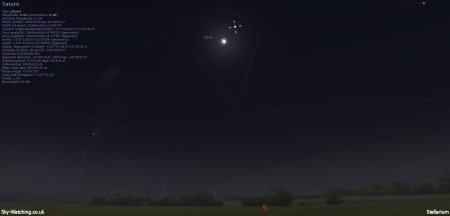 A nearly full Moon and Saturn can be seen as close neighbours this evening (click to enlarge) - Credit: Sky-Watching/Stellarium