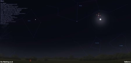 The Moon appears just below and to the right of Mars this evening, shown below at 21:00 UTC (22:00 BST) to the WSW (click to enlarge) - Credit: Sky-Watching/Stellarium
