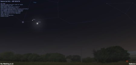 Shown above at 21:30 UTC (22:30 BST) the first quarter Moon pays a close visit to Mars and Spica this evening. Looks low to the West after nightfall (click to enlarge) - Credit: Sky-Watching/Stellarium