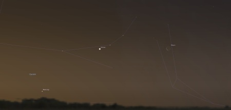 A thin crescent Moon sits close by to Venus and Mercury early this morning (shown at 03:00 UTC / 04:00 BST) if your horizon is flat enough (click to enlarge) - Credit: Sky-Watching/Stellarium