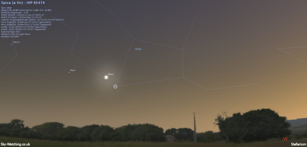 The crescent Moon appears between Mars and Spica soon after sunset this evening (shown at 20:15 UTC/21:15 BST) low to the West (click to enlarge) - Credit: Sky-Watching/Stellarium