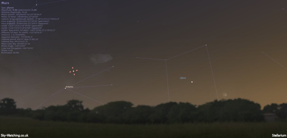 Mars visits Antares, Saturn in Libra and the thin crescent Moon can all be see soon after sunset this evening (click to enlarge) - Credit: Sky-Watching/Stellarium