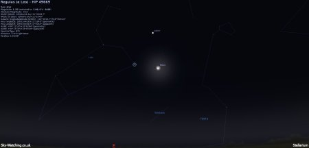 Forming a triangle in the sky this evening, the Moon, Jupiter and Regulus are near neighbours tonight (click to enlarge) - Credit: Sky-Watching/Stellarium