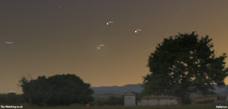 Get your cameras ready for a nice meeting between crescent Moon, Venus and Jupiter this evening (click to enlarge) - Credit: Sky-Watching/Stellarium