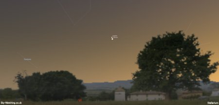 Venus has been slowly marching towards Jupiter all month, but tonight they will appear closest! (click to enlarge) - Credit: Sky-Watching/Stellarium