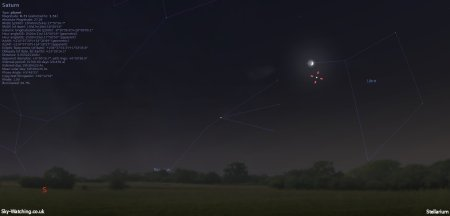 Although the Moon will be half lit (at First Quarter Phase) you should still be able to spot Saturn just below it (click to enlarge) - Credit: Sky-Watching/Stellarium