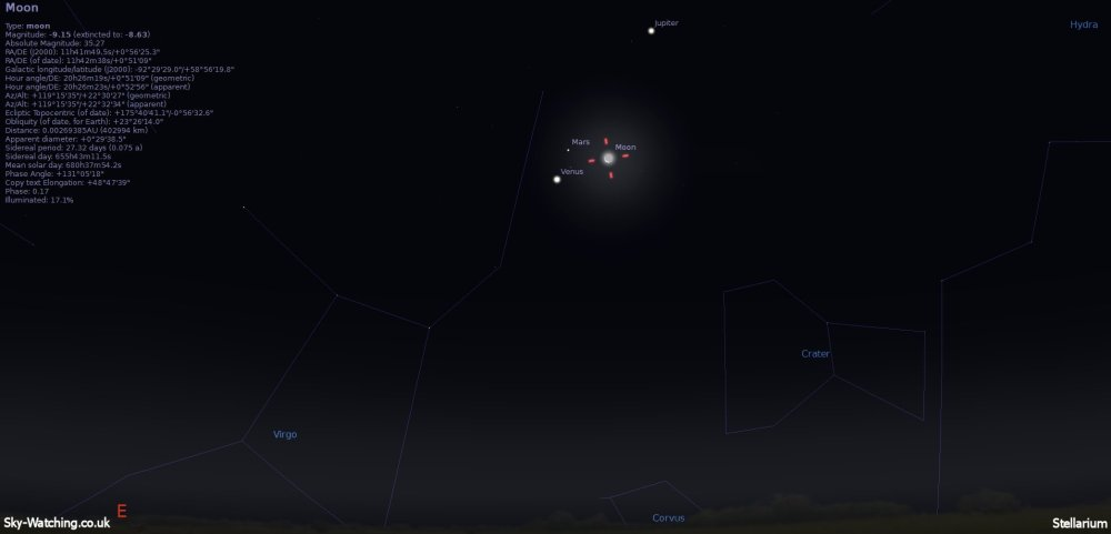 Shown above at 05:00 UTC, the thin crescent Moon joins Venus, Mars and Jupiter in the morning sky (click to enlarge) - Credit: Sky-Watching/Stellarium