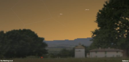 If you can spot the crescent Moon you'll have a good chance of finding Mercury too, especially if you have a pair of binoculars (click to enlarge) - Credit: Sky-Watching/Stellarium